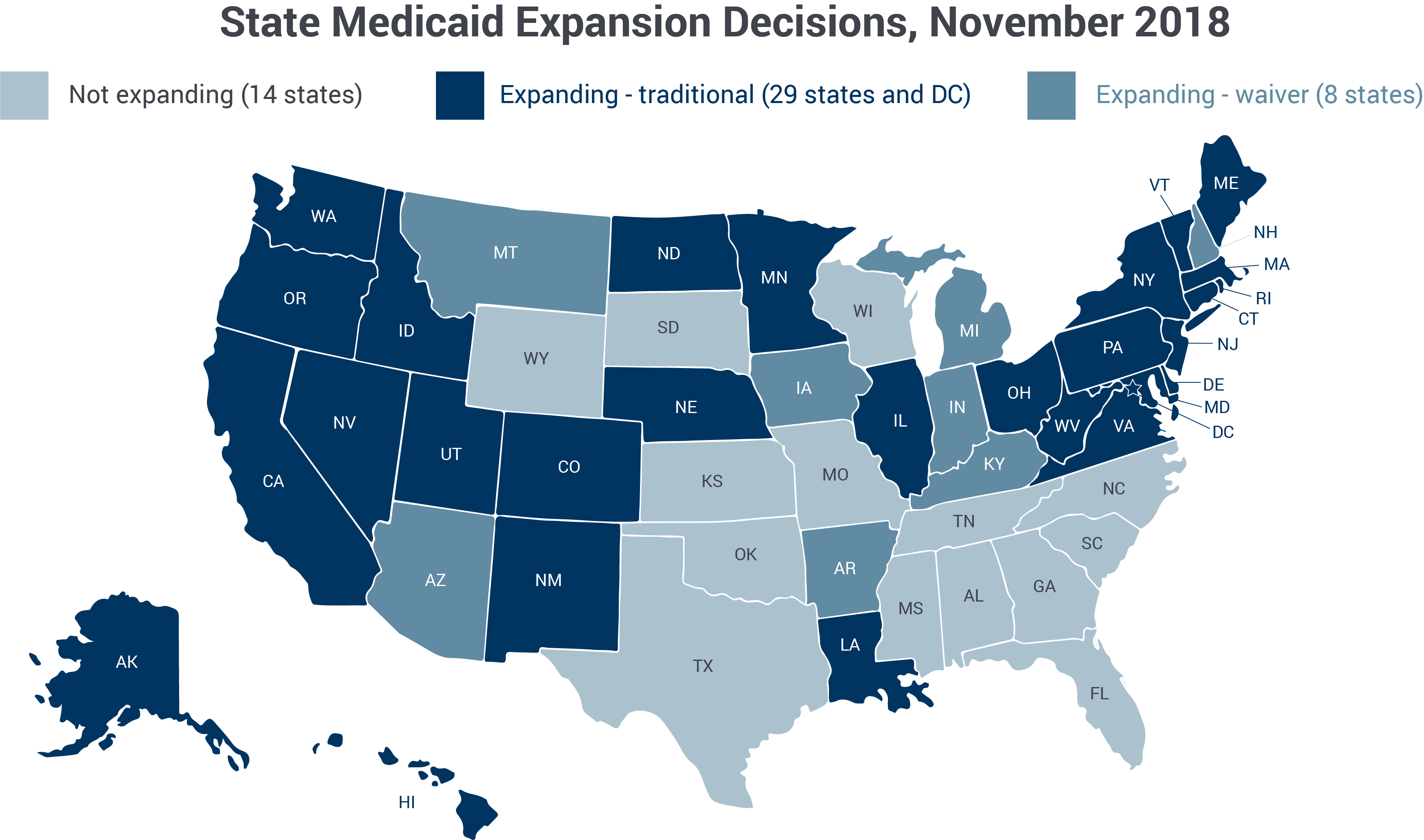 Medicaid Expansion To The New Adult Group Macpac